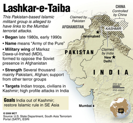 Lashka-e-Taiba